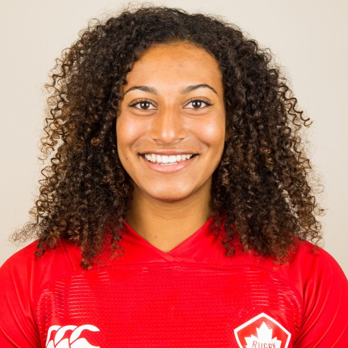 Rugby Canada, player & staff headshots
